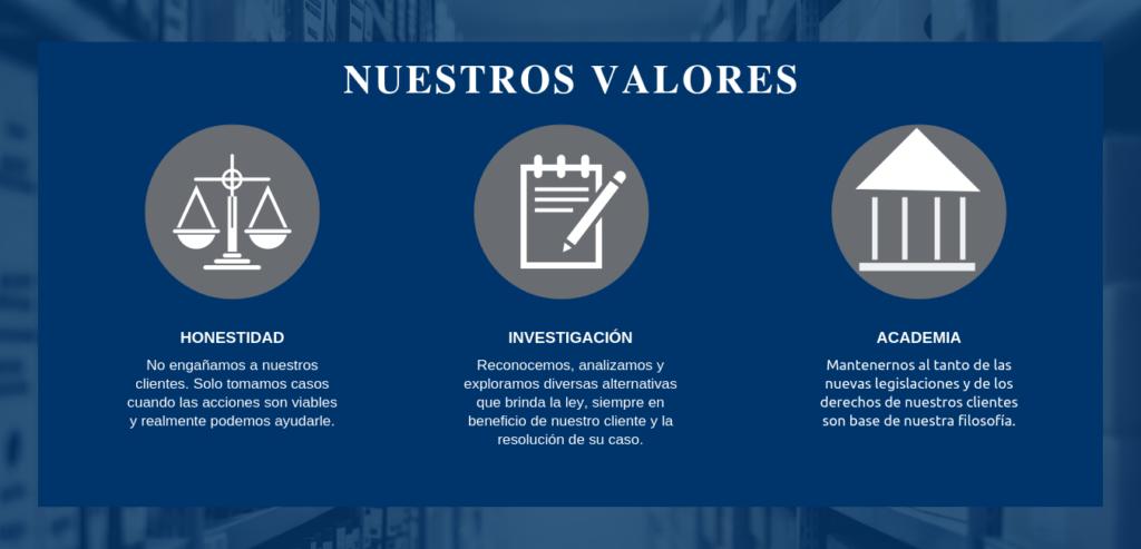valores de jinete y asociados